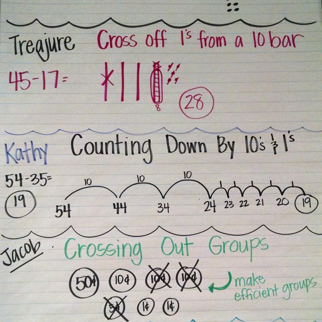 Student Created Strategies