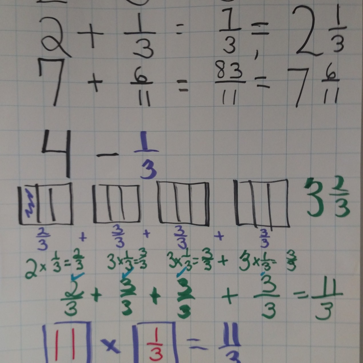 Fraction Models and Equations